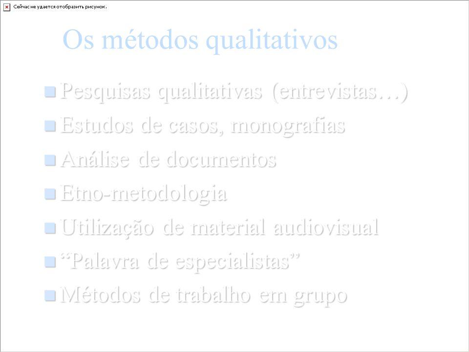 Os métodos qualitativos