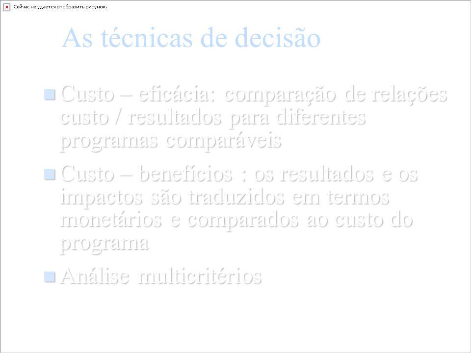 As técnicas de decisão Custo – eficácia: comparação de relações custo / resultados para diferentes programas comparáveis.