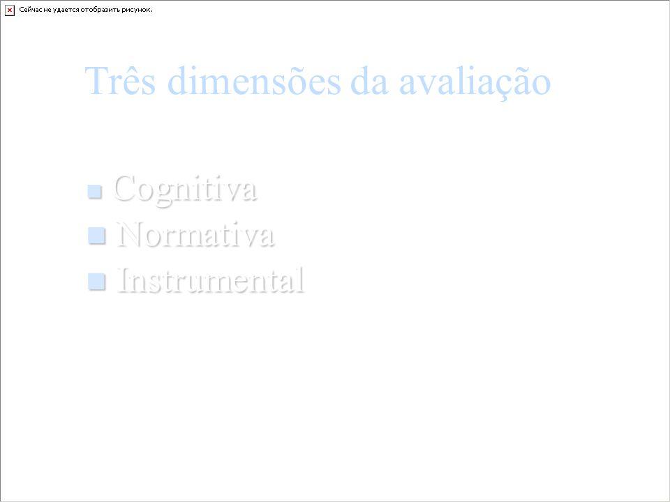 Três dimensões da avaliação
