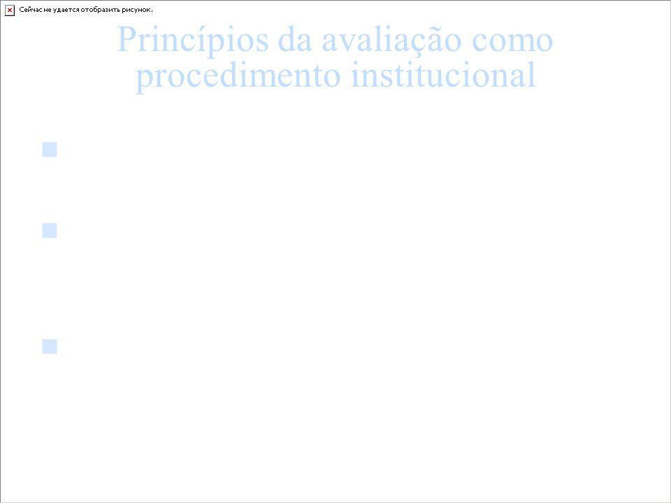 Princípios da avaliação como procedimento institucional