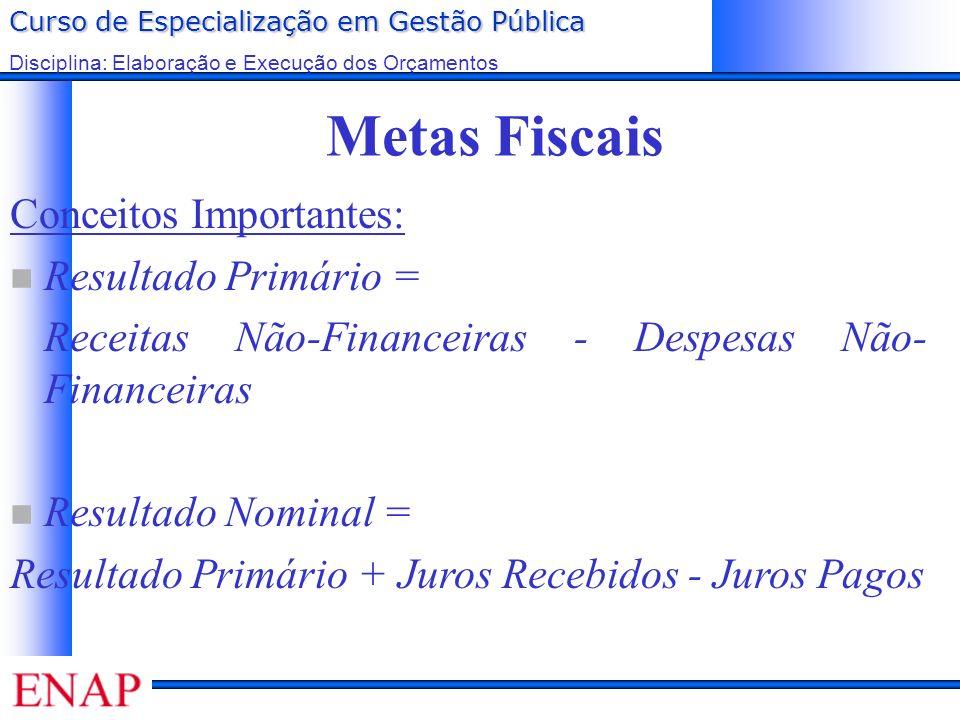 Metas Fiscais Conceitos Importantes: Resultado Primário =