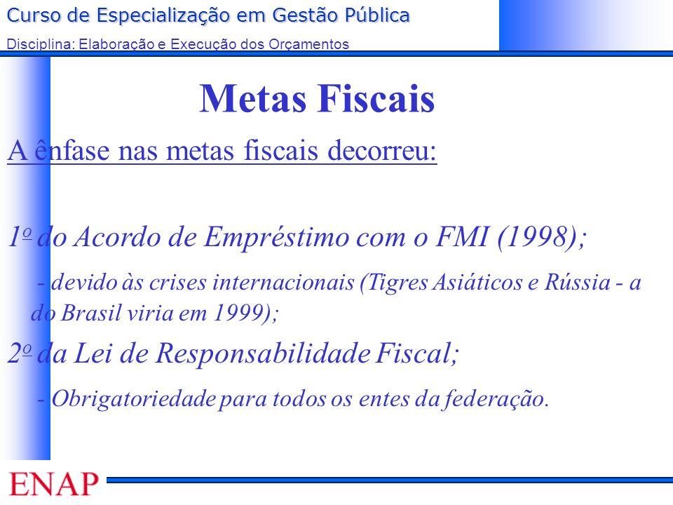 Metas Fiscais A ênfase nas metas fiscais decorreu: