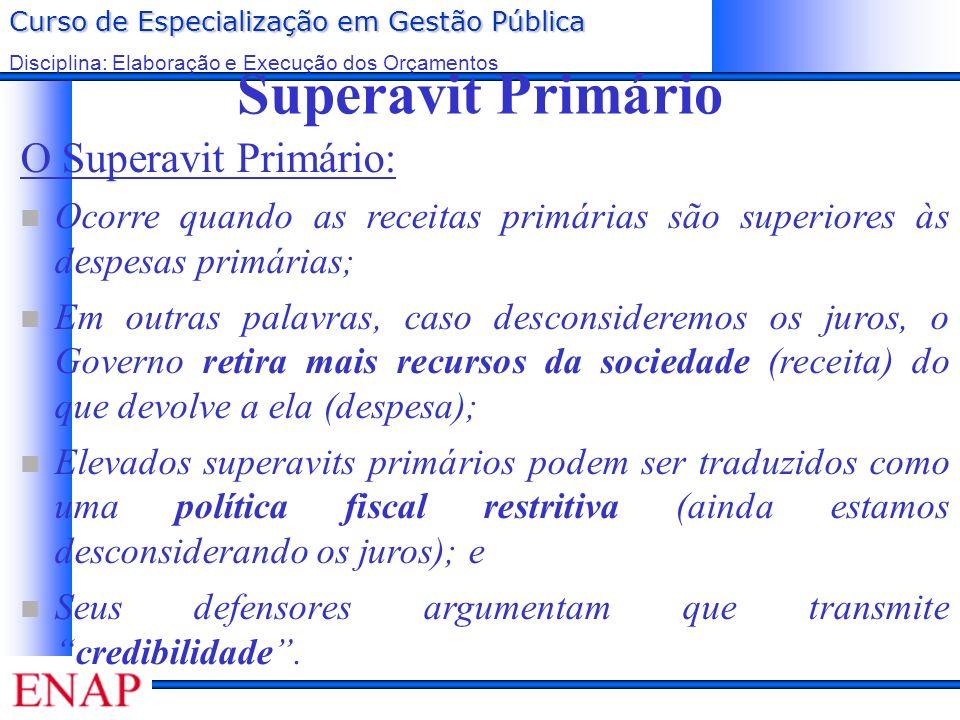 Superavit Primário O Superavit Primário: