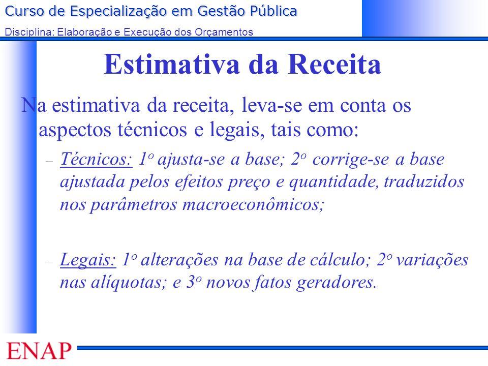 Estimativa da Receita Na estimativa da receita, leva-se em conta os aspectos técnicos e legais, tais como:
