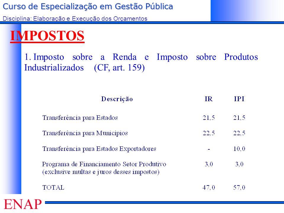 IMPOSTOS 1. Imposto sobre a Renda e Imposto sobre Produtos Industrializados (CF, art. 159)