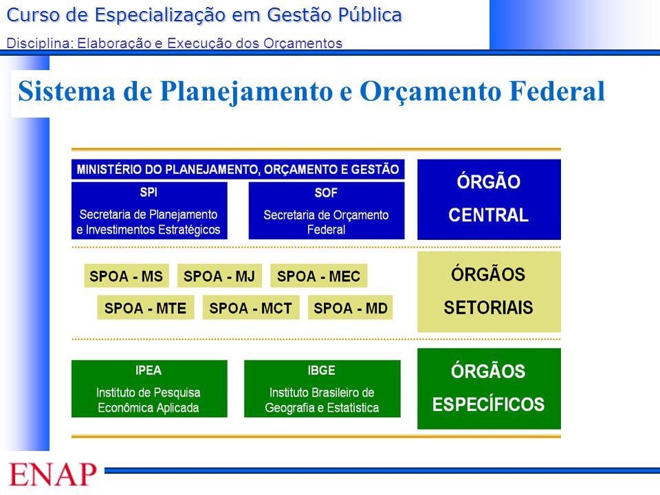 Sistema de Planejamento e Orçamento Federal