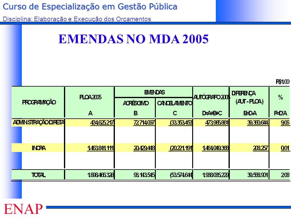 EMENDAS NO MDA 2005