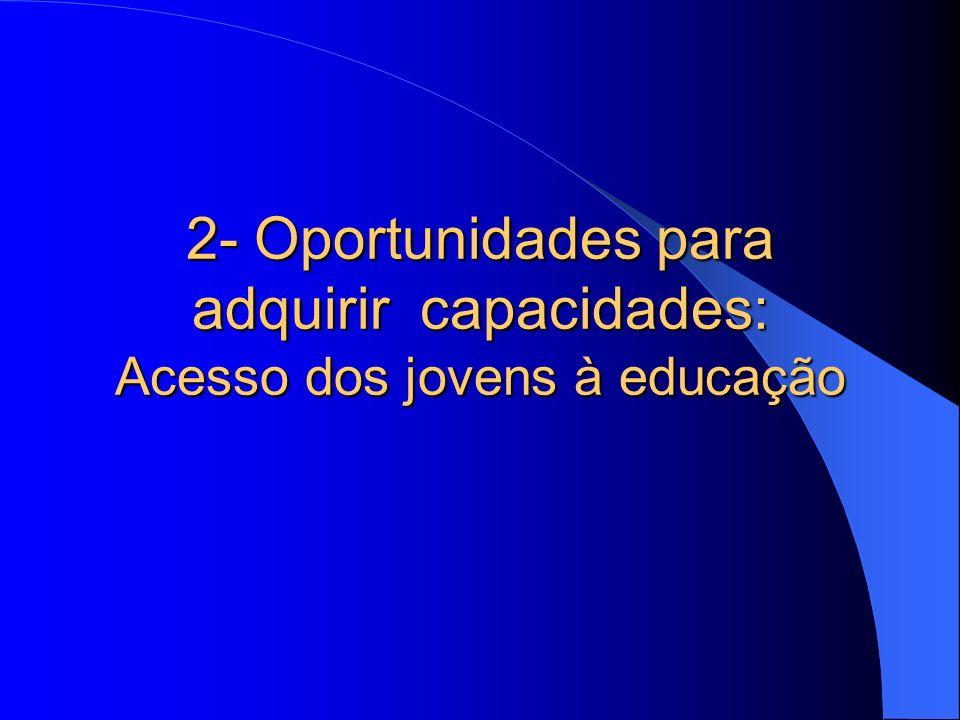 2- Oportunidades para adquirir capacidades: Acesso dos jovens à educação