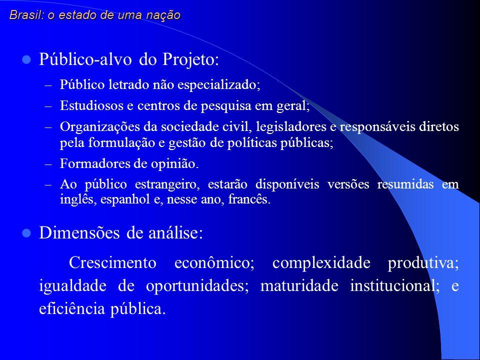 Brasil: o estado de uma nação