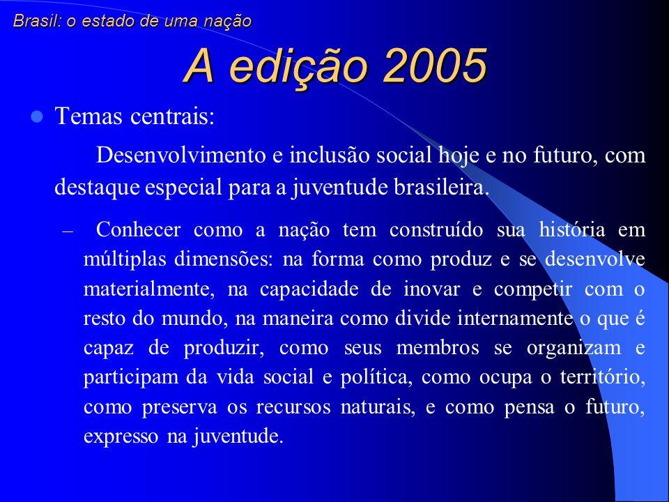 A edição 2005 Temas centrais: