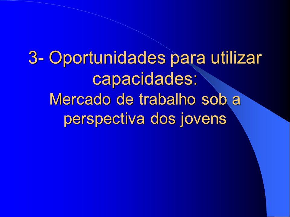 3- Oportunidades para utilizar capacidades: Mercado de trabalho sob a perspectiva dos jovens