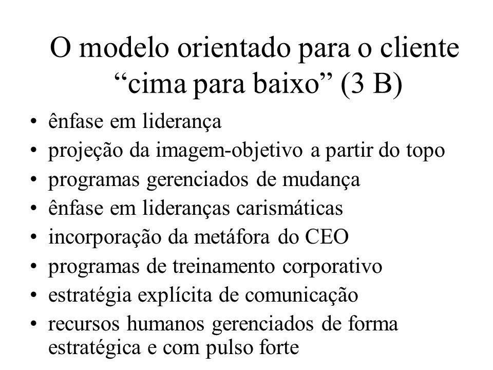 O modelo orientado para o cliente cima para baixo (3 B)