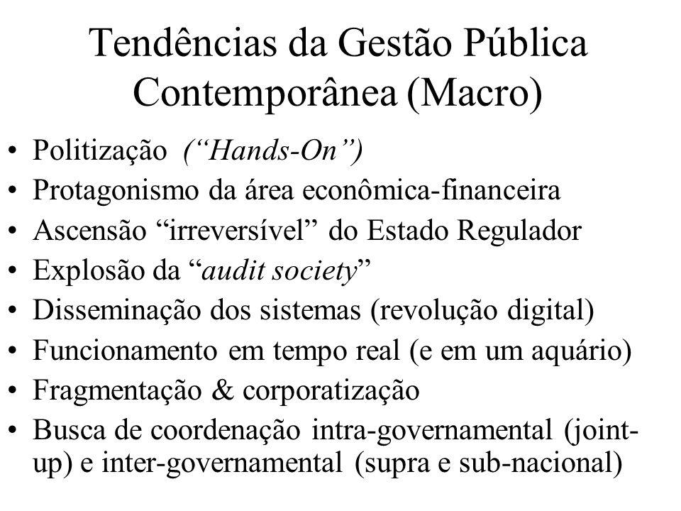 Tendências da Gestão Pública Contemporânea (Macro)