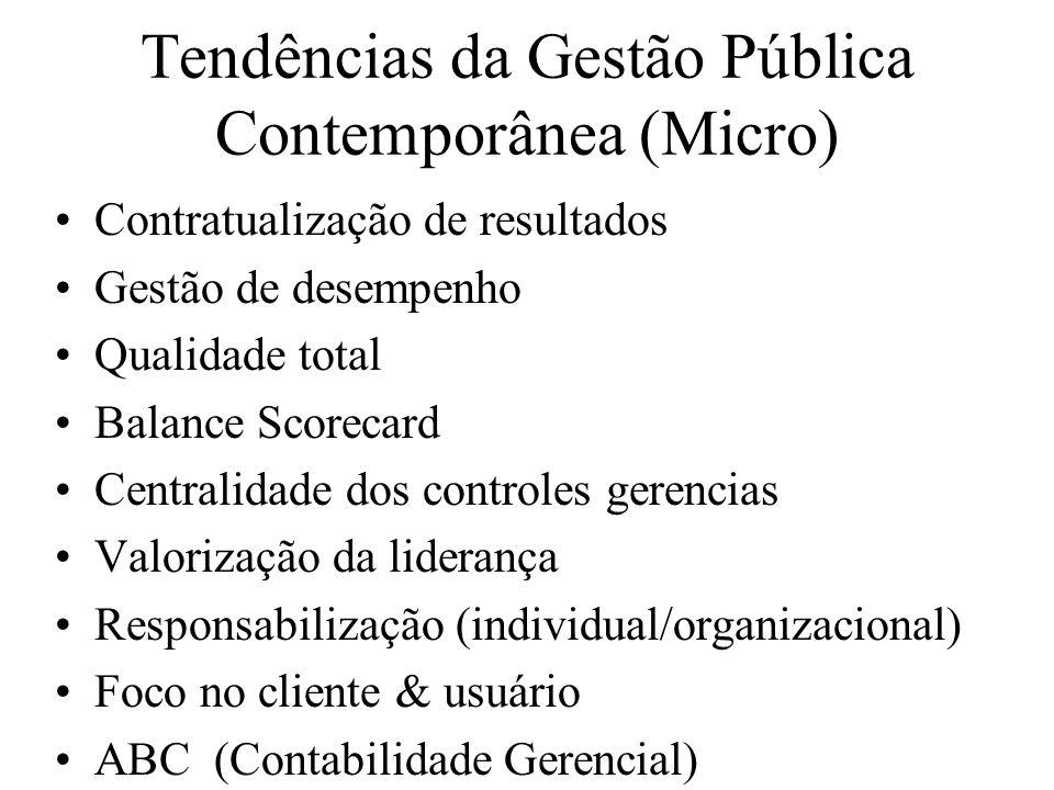 Tendências da Gestão Pública Contemporânea (Micro)