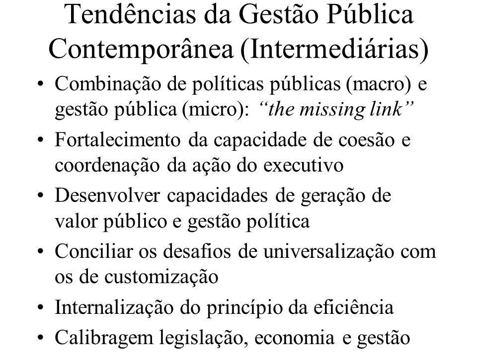 Tendências da Gestão Pública Contemporânea (Intermediárias)