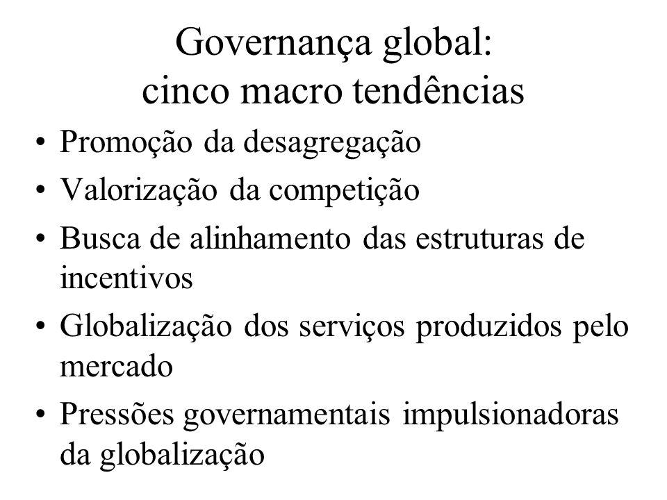 Governança global: cinco macro tendências