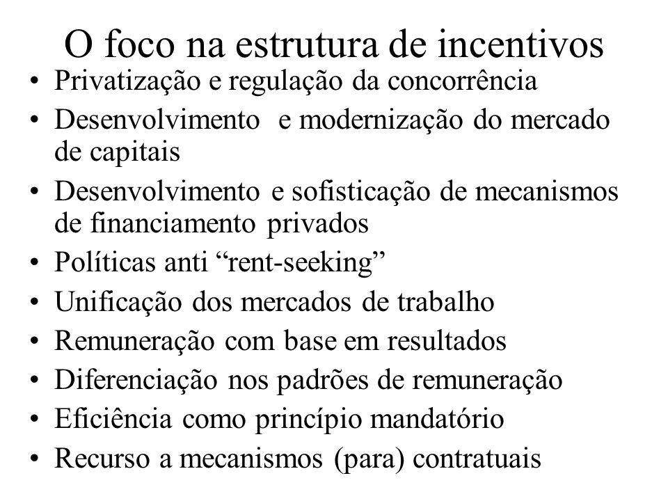 O foco na estrutura de incentivos