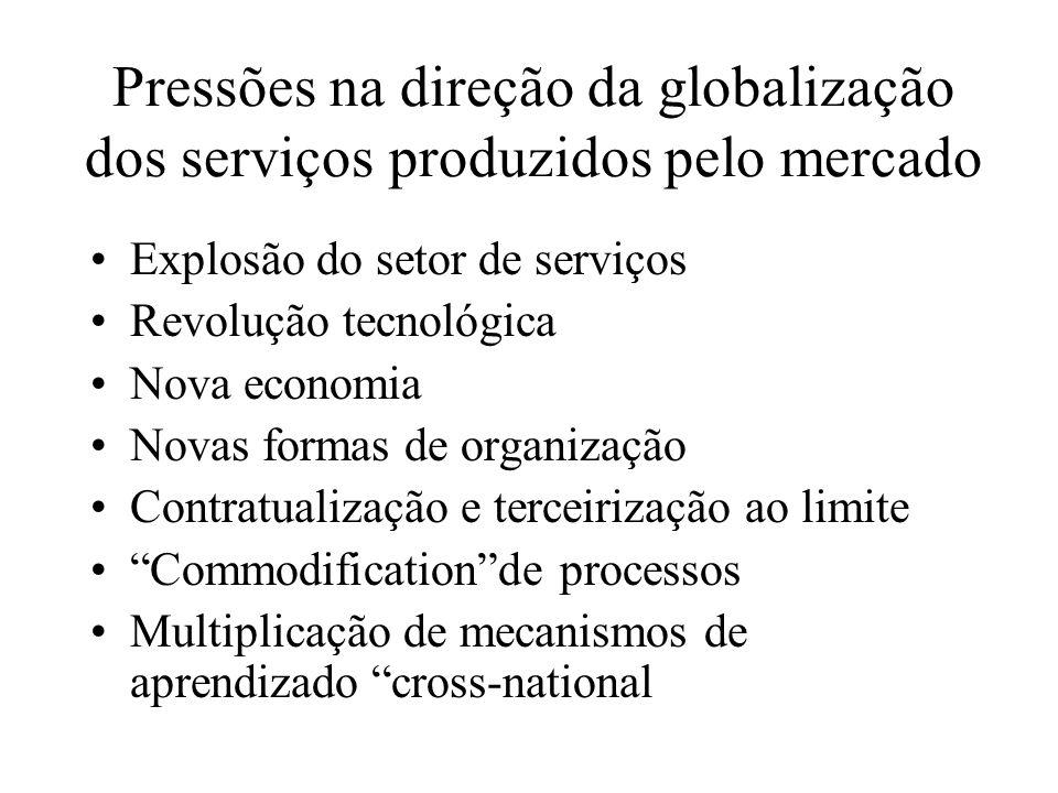Pressões na direção da globalização dos serviços produzidos pelo mercado