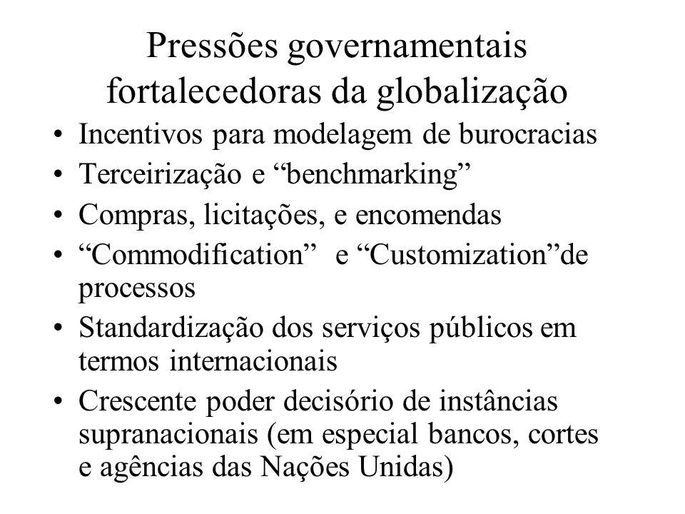 Pressões governamentais fortalecedoras da globalização