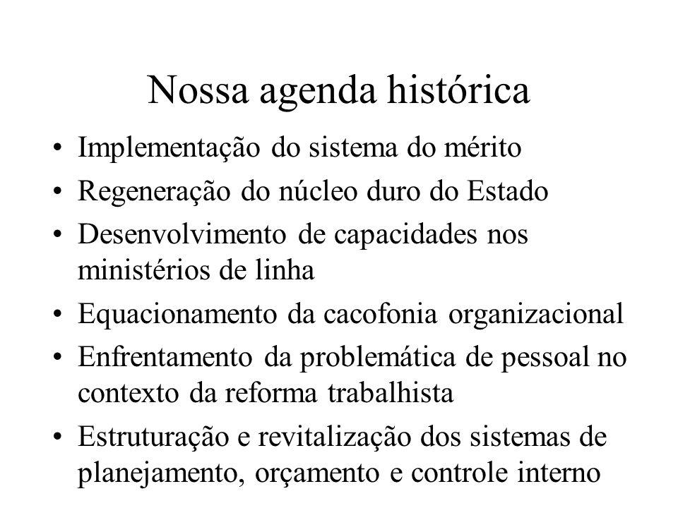 Nossa agenda histórica