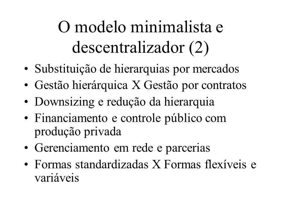O modelo minimalista e descentralizador (2)