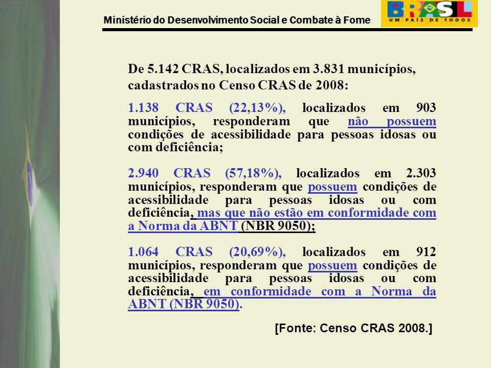 De 5.142 CRAS, localizados em 3.831 municípios, cadastrados no Censo CRAS de 2008: