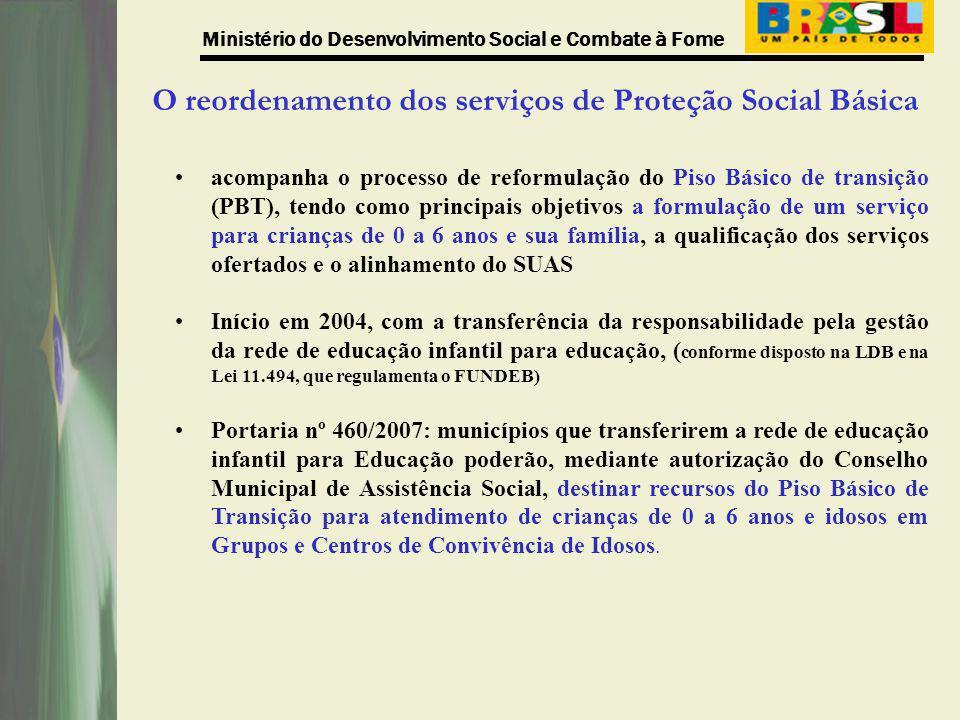 O reordenamento dos serviços de Proteção Social Básica