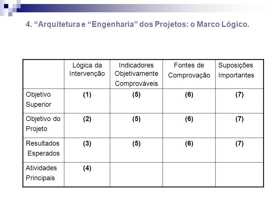 4. Arquitetura e Engenharia dos Projetos: o Marco Lógico.