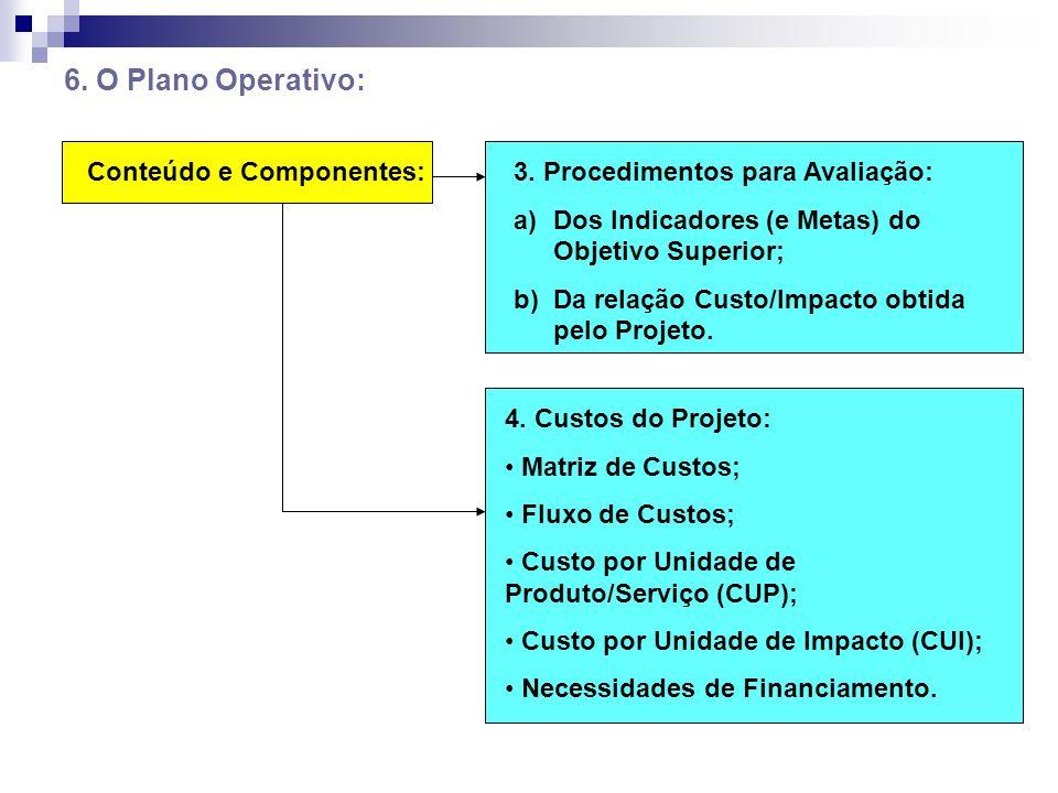 Conteúdo e Componentes: