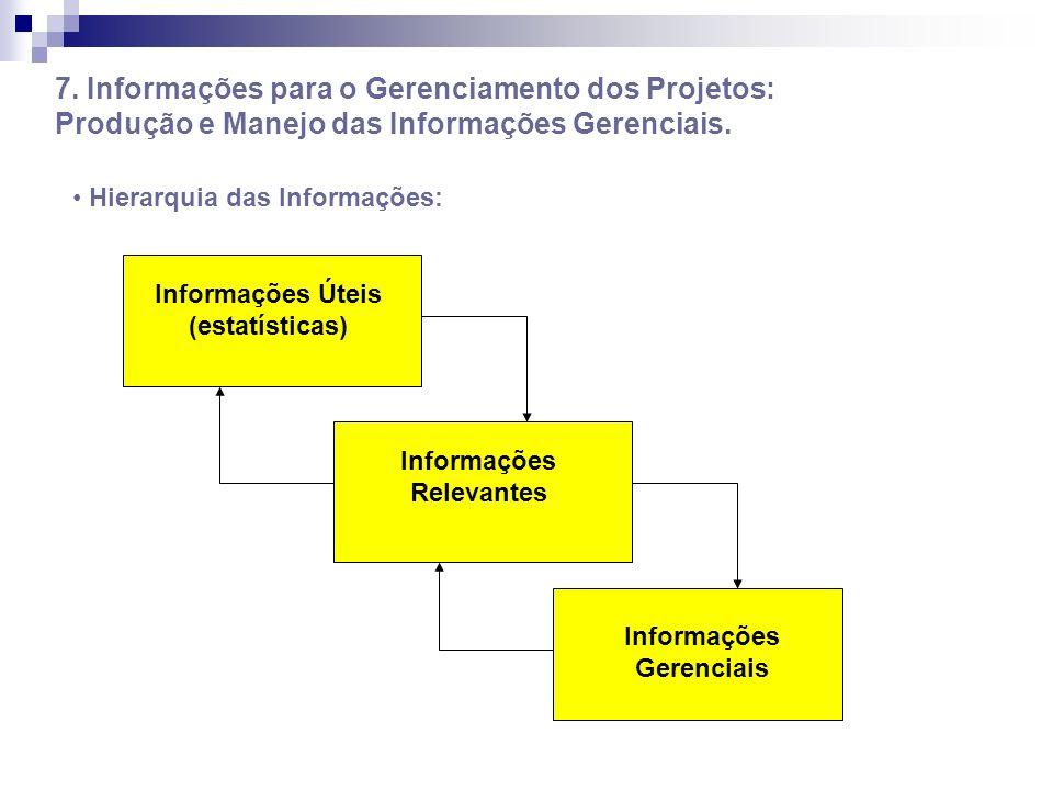 7. Informações para o Gerenciamento dos Projetos: Produção e Manejo das Informações Gerenciais.