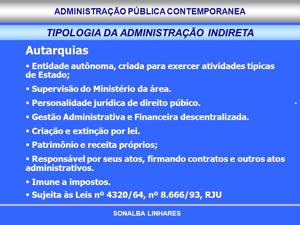 TIPOLOGIA DA ADMINISTRAÇÃO INDIRETA