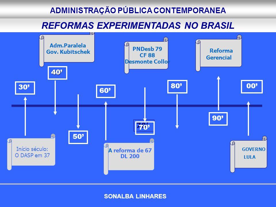 REFORMAS EXPERIMENTADAS NO BRASIL