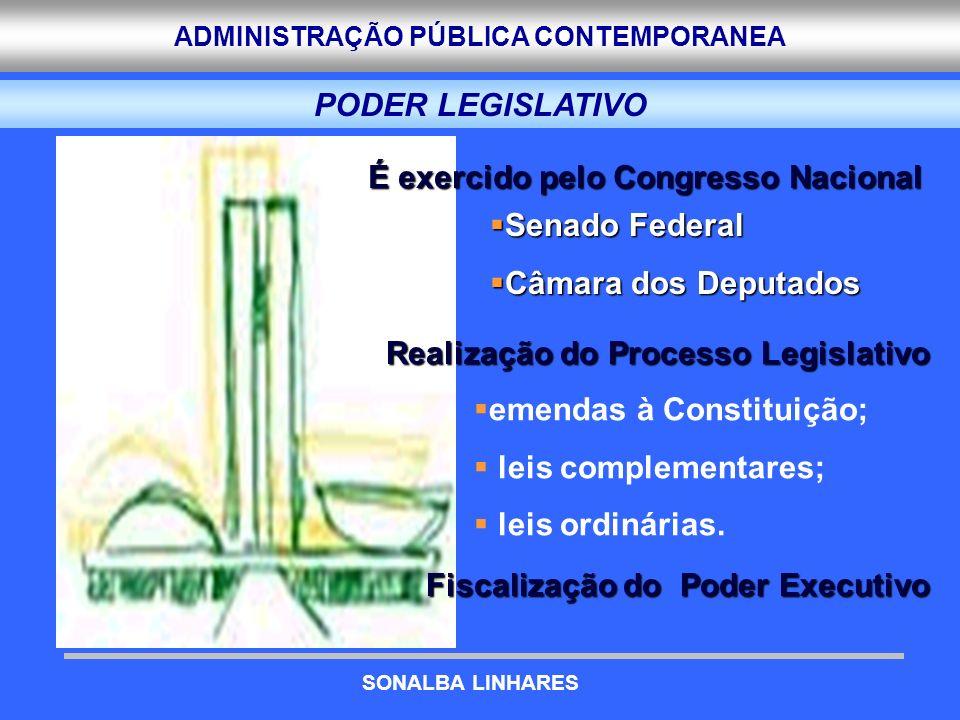 É exercido pelo Congresso Nacional