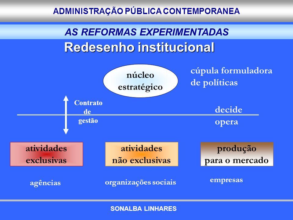 Redesenho institucional
