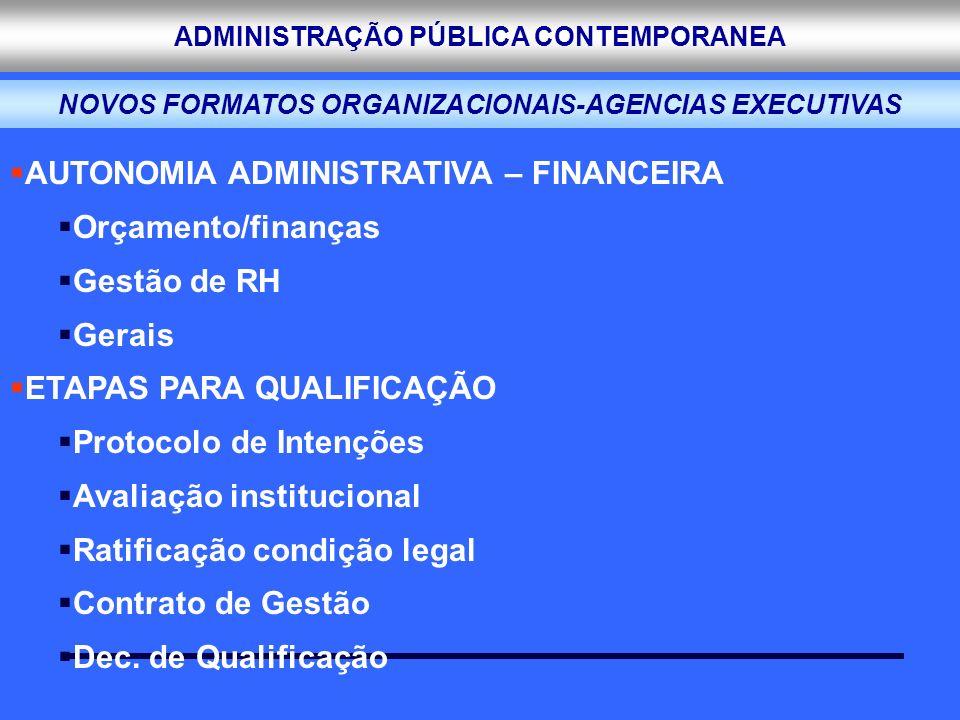 NOVOS FORMATOS ORGANIZACIONAIS-AGENCIAS EXECUTIVAS
