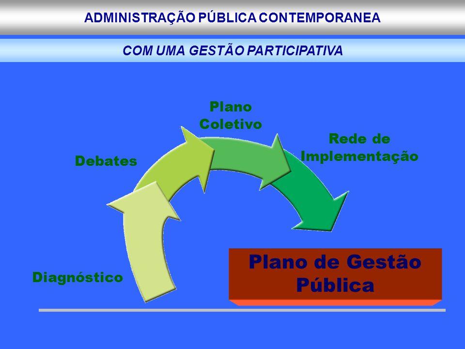 COM UMA GESTÃO PARTICIPATIVA