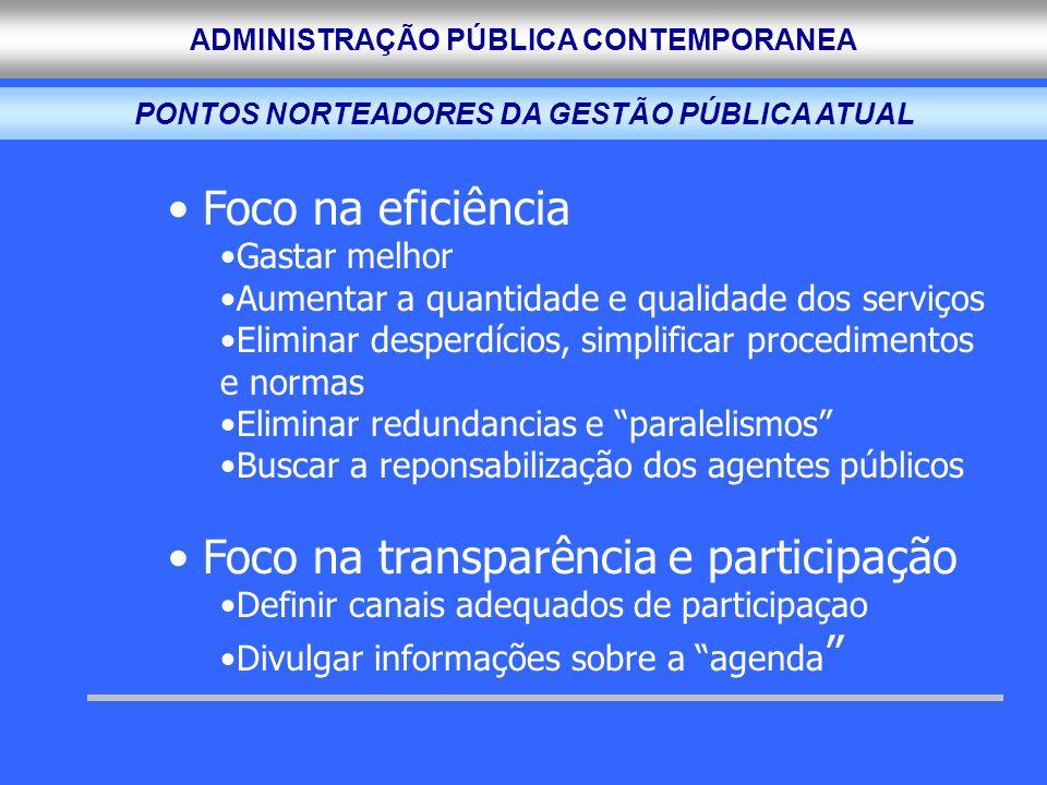 PONTOS NORTEADORES DA GESTÃO PÚBLICA ATUAL