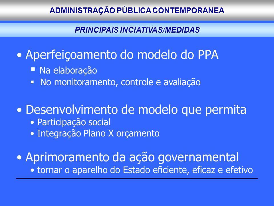 PRINCIPAIS INCIATIVAS/MEDIDAS