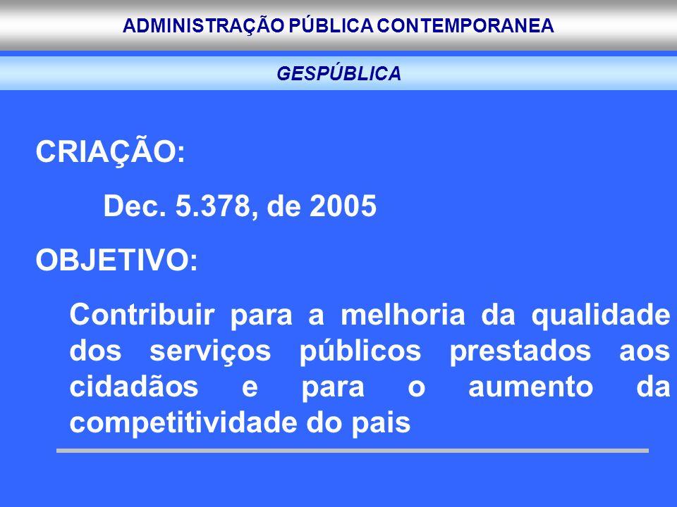 CRIAÇÃO: Dec. 5.378, de 2005 OBJETIVO: