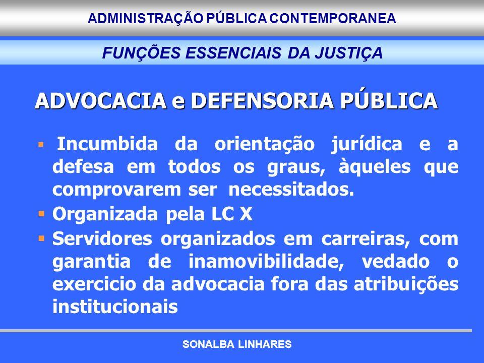 FUNÇÕES ESSENCIAIS DA JUSTIÇA ADVOCACIA e DEFENSORIA PÚBLICA