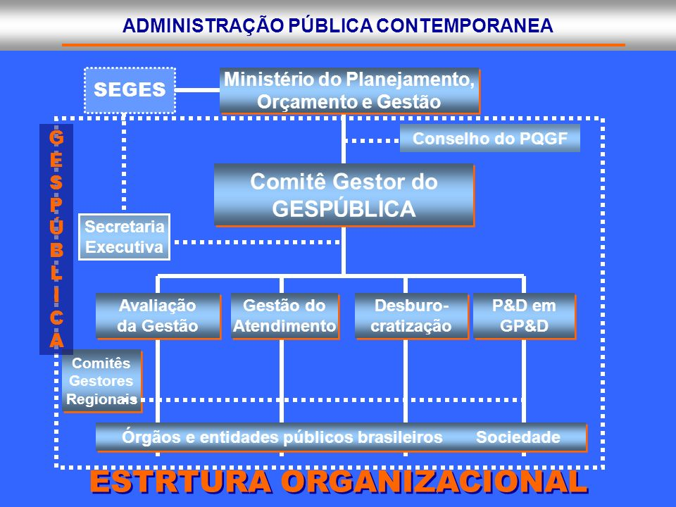 ESTRTURA ORGANIZACIONAL