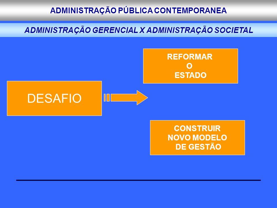 ADMINISTRAÇÃO GERENCIAL X ADMINISTRAÇÃO SOCIETAL