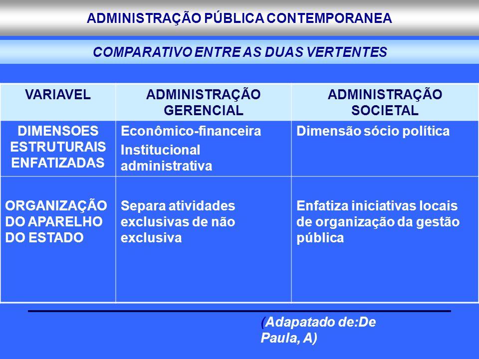 COMPARATIVO ENTRE AS DUAS VERTENTES DIMENSOES ESTRUTURAIS ENFATIZADAS