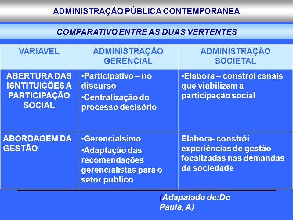 COMPARATIVO ENTRE AS DUAS VERTENTES VARIAVEL ADMINISTRAÇÃO GERENCIAL