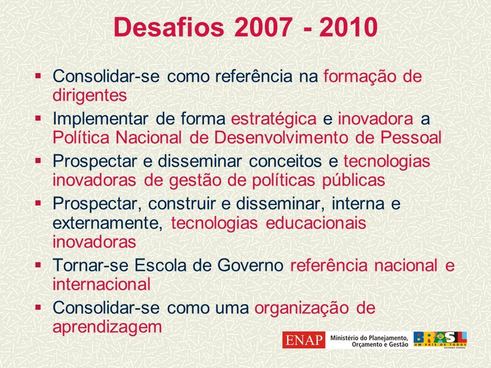 Desafios 2007 - 2010 Consolidar-se como referência na formação de dirigentes.