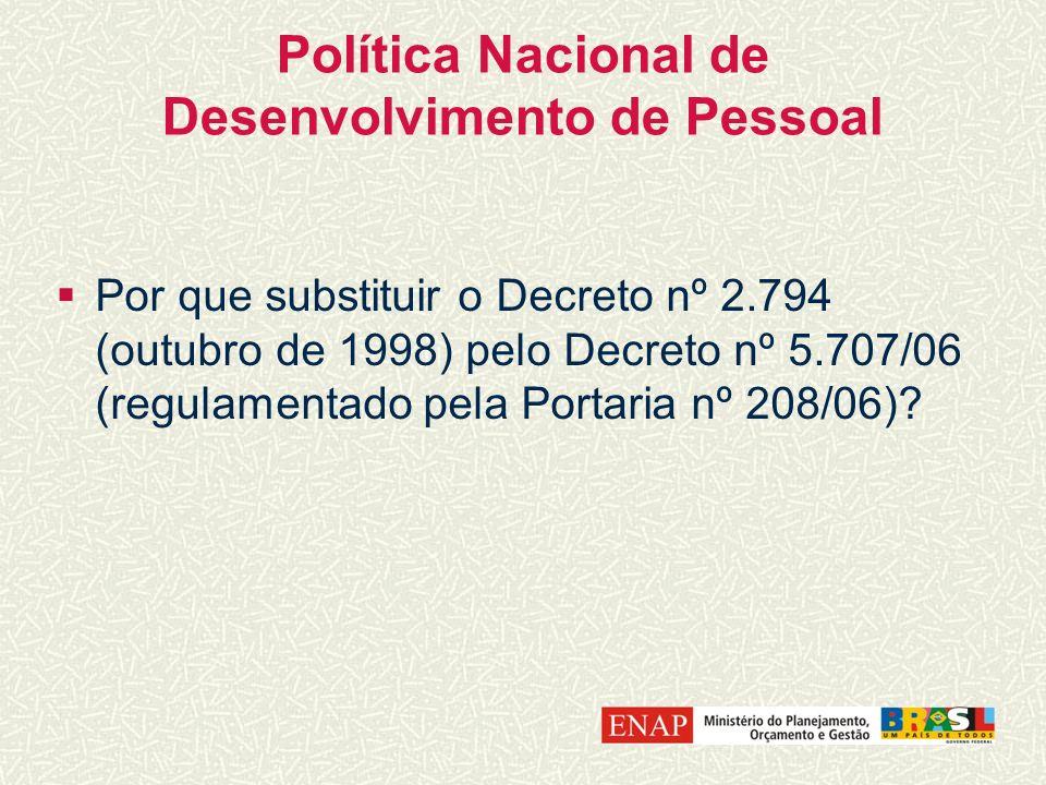 Política Nacional de Desenvolvimento de Pessoal