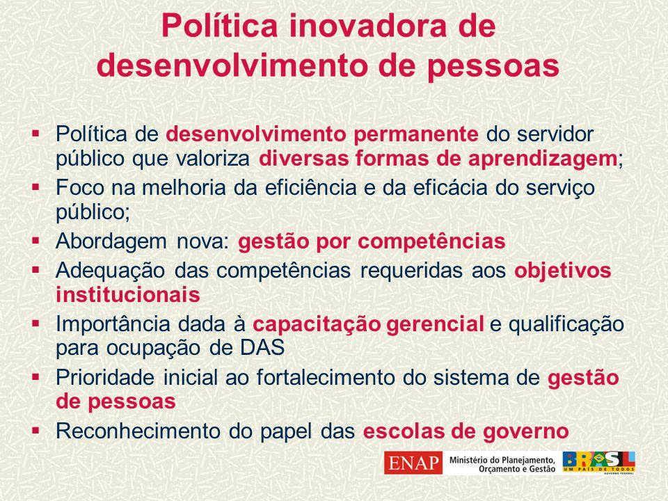Política inovadora de desenvolvimento de pessoas