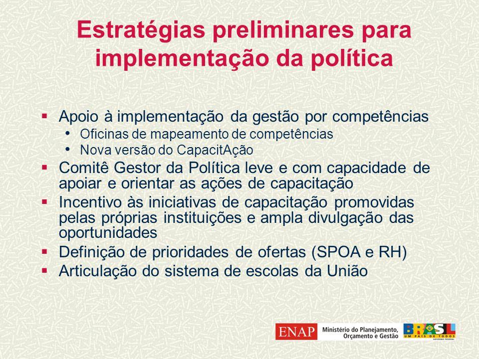 Estratégias preliminares para implementação da política