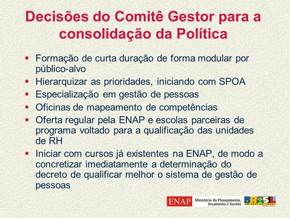 Decisões do Comitê Gestor para a consolidação da Política