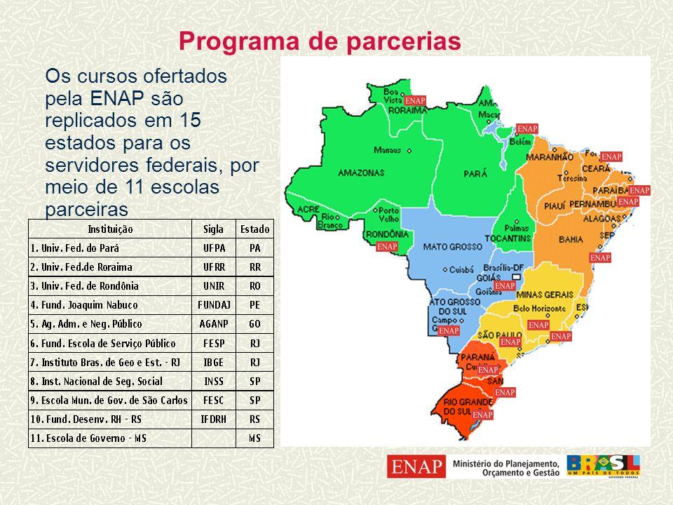 Programa de parcerias Os cursos ofertados pela ENAP são replicados em 15 estados para os servidores federais, por meio de 11 escolas parceiras.